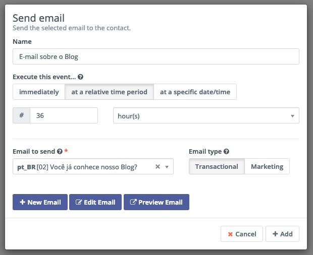 Como encontrar do Tempo de Abertura de e-mail